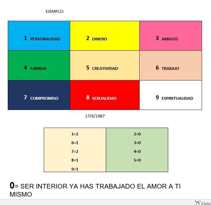 Calendario de Sincronización EnergéticaCalendario de Sincronización Energética